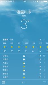 1月28日気温